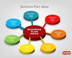 Business plan format for beginners